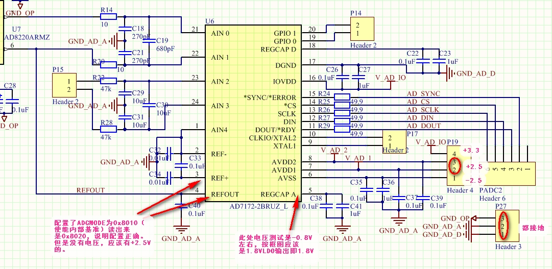 TI工程师: 您好, 调试AD7172-2的时候发现ADC总是发生超量程错误(ADCSTATUS寄存器返回值为0x40),后来发现配置好的REFOUT引脚没有电压输出,REF+输出为零,还有REGCAP_A为负值大约0.8V(照理说应该是内置1.8V的输出1.8V),请问能否帮忙看看是什么问题。 附件是我的电路原理图。