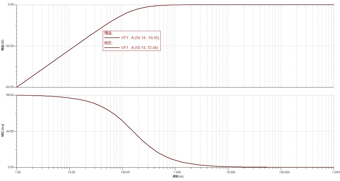 sa5532输出问题 - 放大器 - 放大器 - ti e2e64