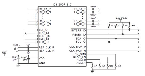 TI Retimer产品电路设计与配置指导