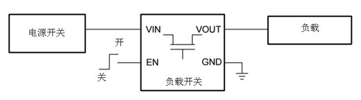 典型负载开关电路