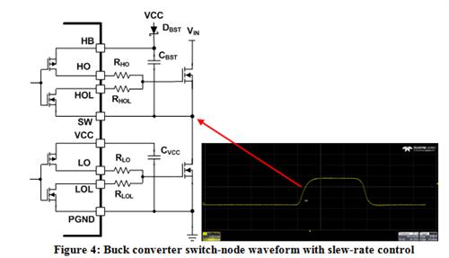 降压转换器开关节点波形和转换速率控制