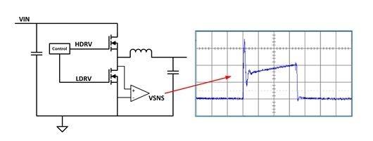 四舍五入后的电流感测信号会导致抖动及其它噪声问题