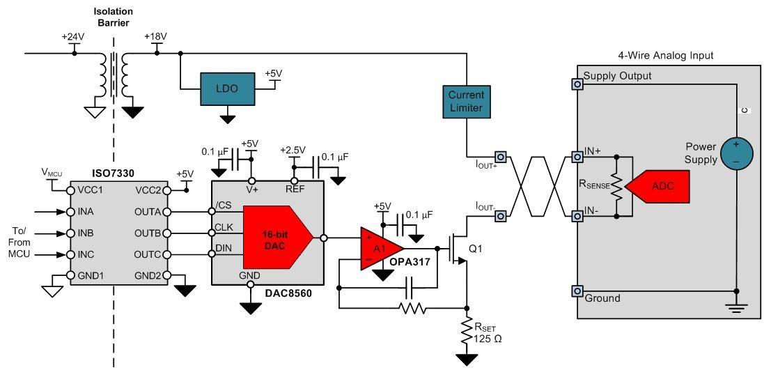 在我上一篇博文中,我讨论了4线制传感器发射器的基本结构,以及它们与2线制和3线制传感器发射器的不同。在这篇博文中,我将讨论如何构建一个与图1中所示相似的本地供电输出隔离式4线制传感器发射器。本地供电4线制传感器发射器在必须长距离接线,并且传感器的流耗大于4mA的应用中很常见,而这也使2线制发射器无法在此类应用中得以应用。一个常见示例就是电磁流量计。  图1:具有本地电源的输出隔离式4线制传感器发射器 典型4线制发射器的输出级设计同样要比2线制或3线制发射器输出级的设计要简单,其原因在于,4线制模拟输入模块