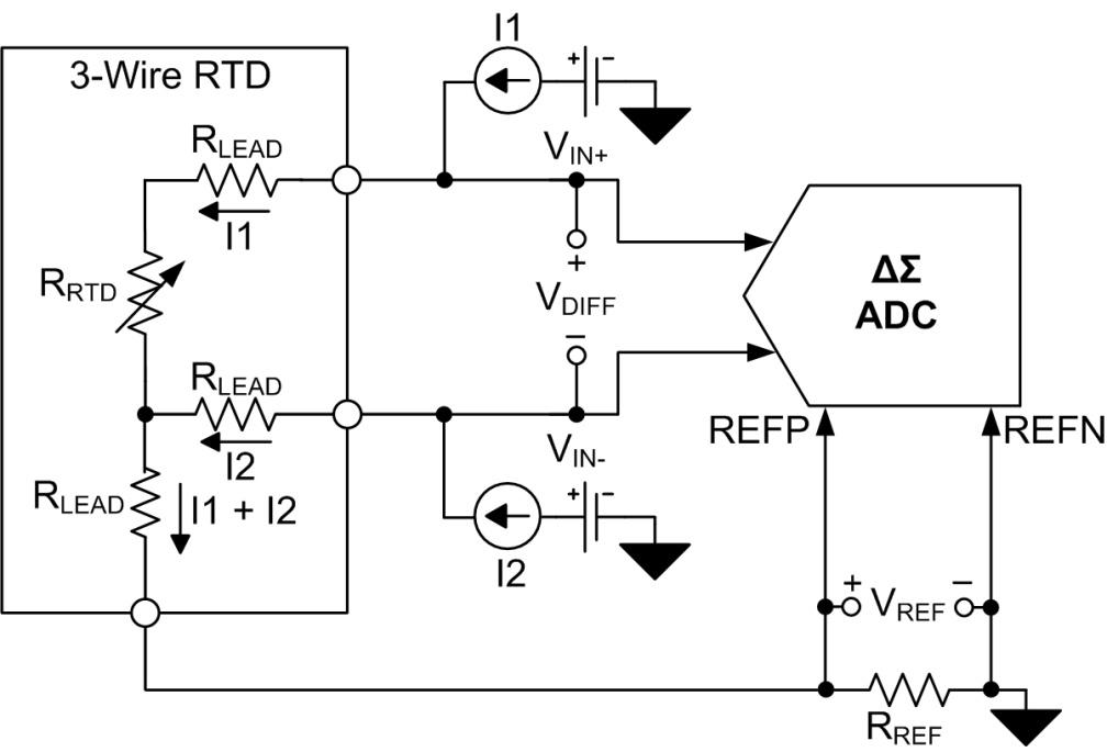 3 wire rtd bridge golkit com Rosemount 3 Wire Rtd Wiring Diagram 3 wire rtd wiring diagram golkit 3 Wire RTD Color Code