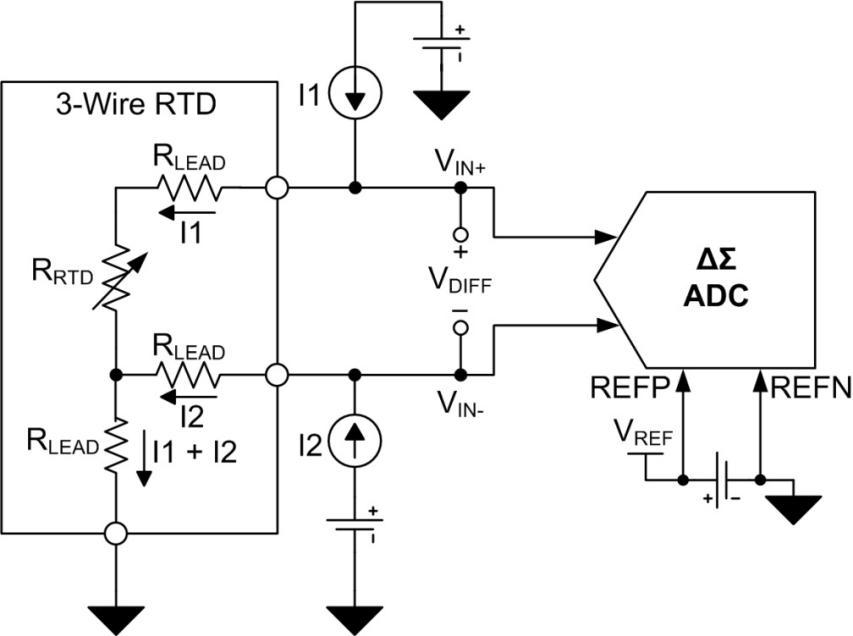励磁电流的量值,噪声和温度漂移而产生的误差会直接