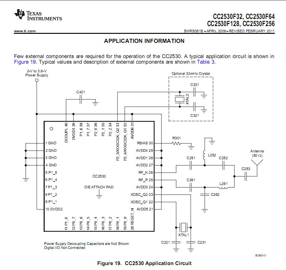 技术论坛 无线连接 zigbee技术 cc2530天线差分转单端电路的疑问