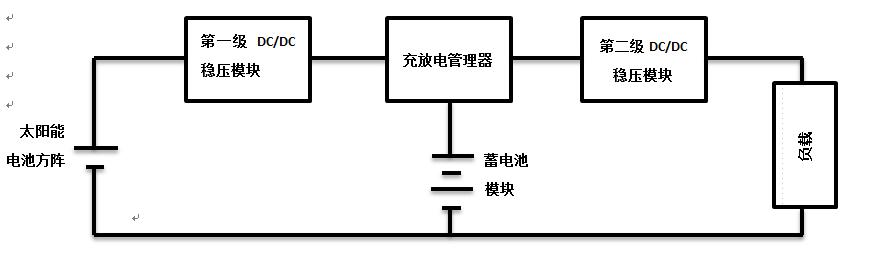 单晶硅电池结构等效电路