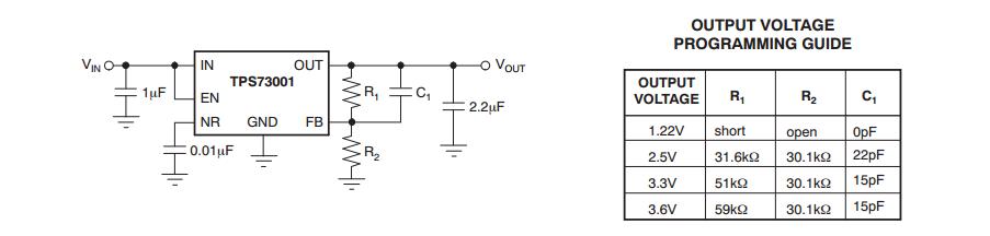 个人心得:首先是对于芯片的学习,TPS730xx系列低压降(LDO)低功耗线性稳压器具有高电源抑制比(PSRR),超低噪音,快速启动,以及卓越的电压和负载瞬态响应采用小型SOT23封装。 采用NanoStar™提供的超小占位面积封装,以及超低配置文件和包裹的重量,使得它非常适合便携式应用:如手机和PDA。在家庭中的每个装置是稳定的,具有小2.