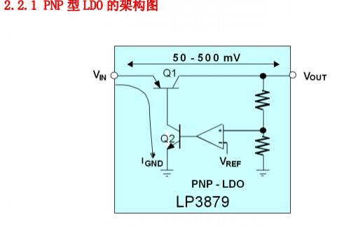 -【线性稳压器基础知识】