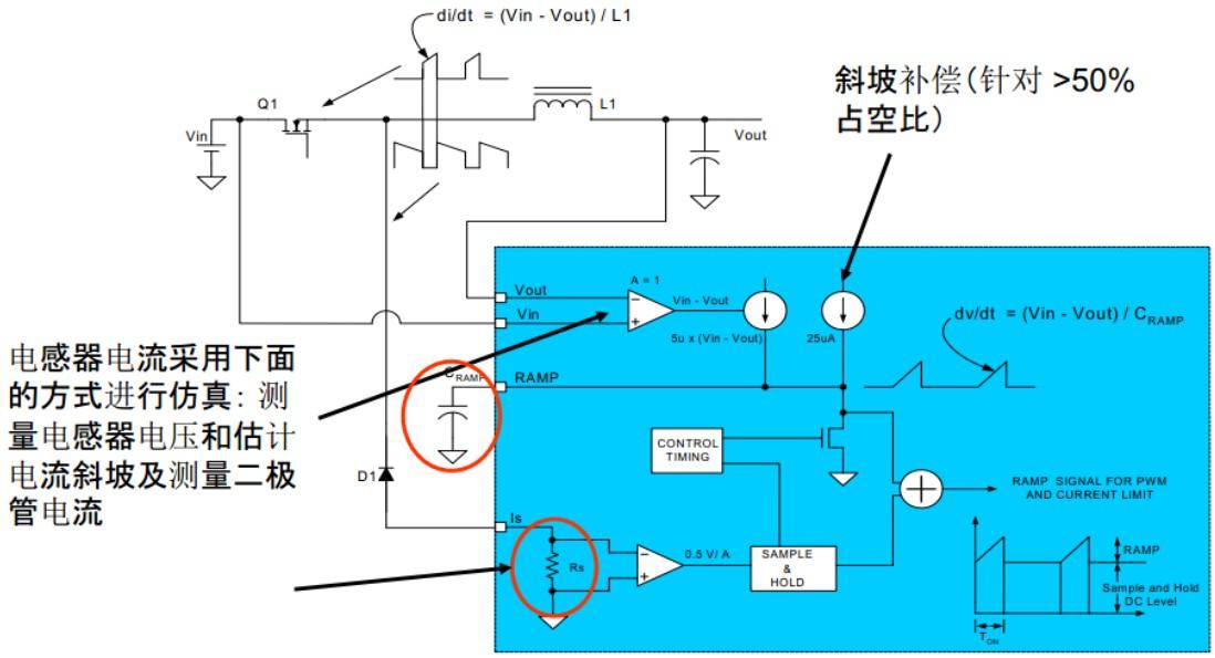 电感纹波电流的上升斜坡等于di/dt = (vin - vout)  / l1,如果把稳压