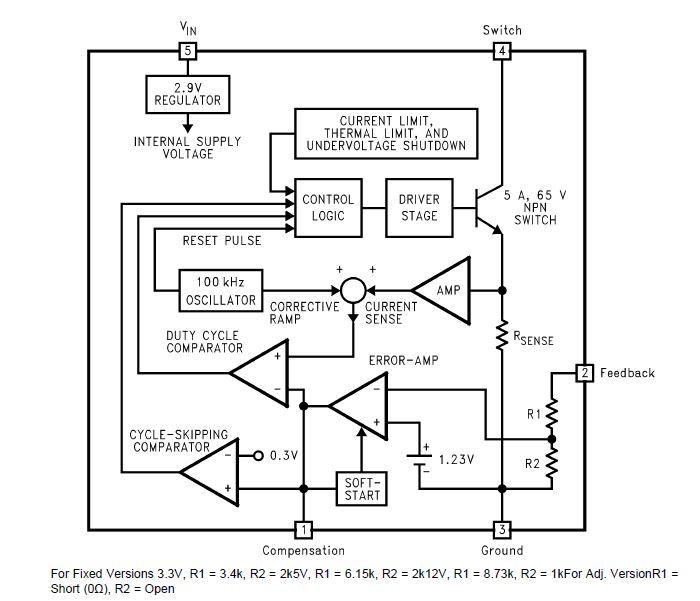 转换器电路设计原理,经验与应用技巧总结dc~dcdcdcic