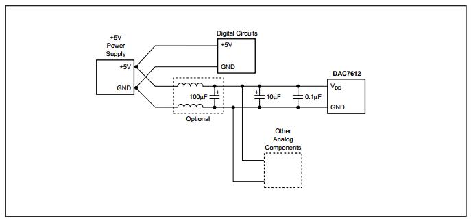 或者可以增加一个lc的滤波电路进行隔离, 见如下电路