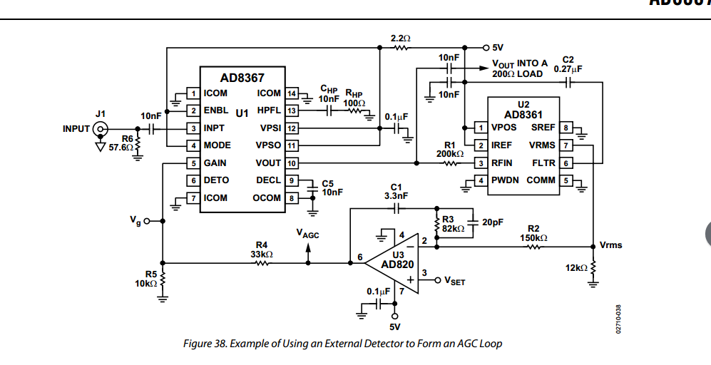 这个是关于ad8367的agc电路