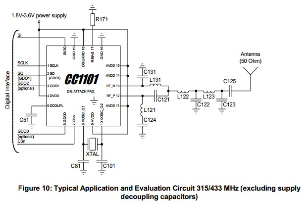 433m射频天线硬件设计