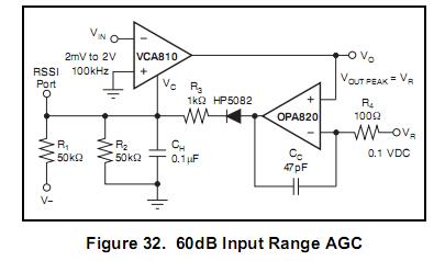 模拟电子三种基本放大电路图