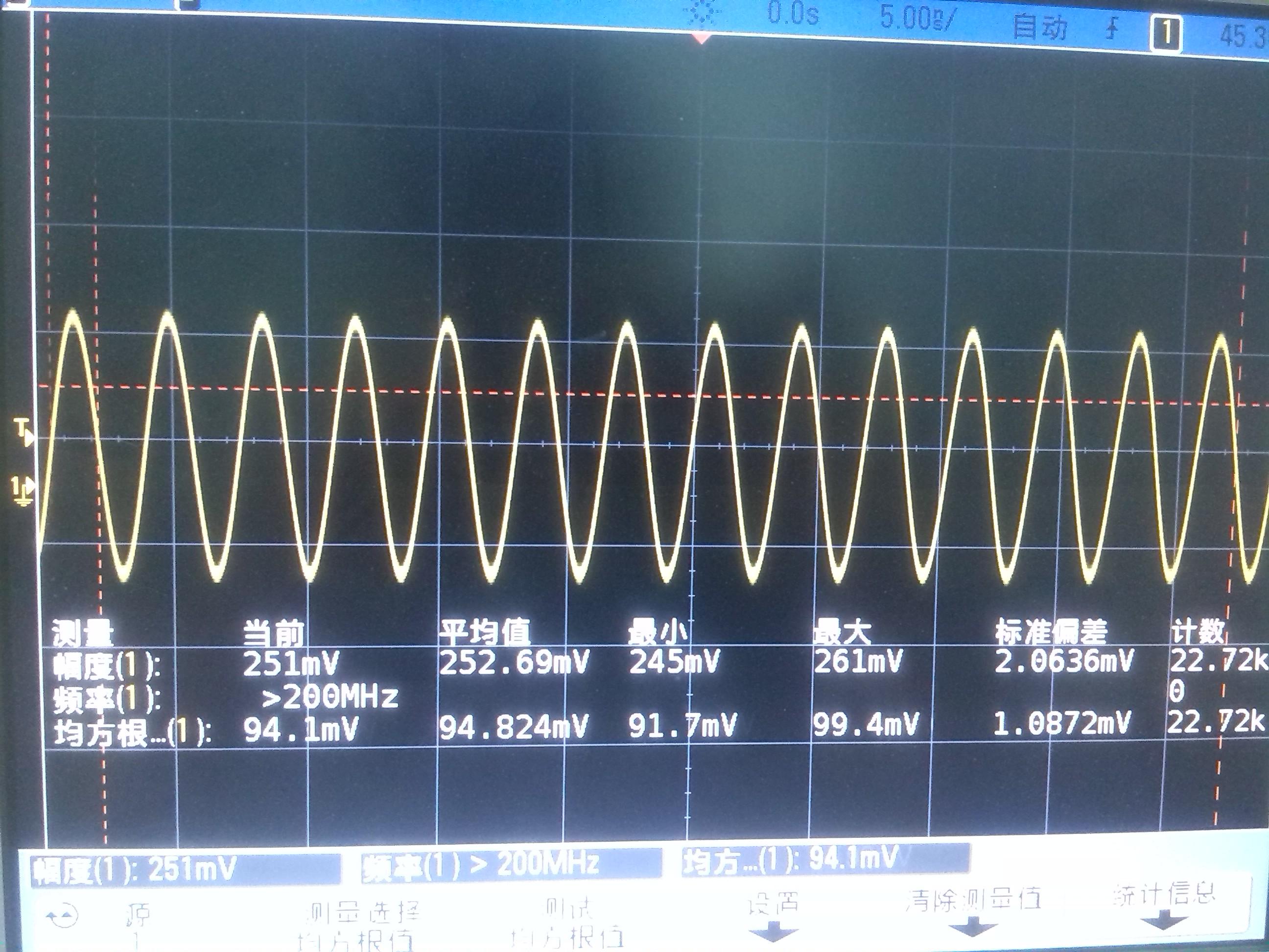 求解决vca824问题? - 放大器 - 德州仪器在线技术支持