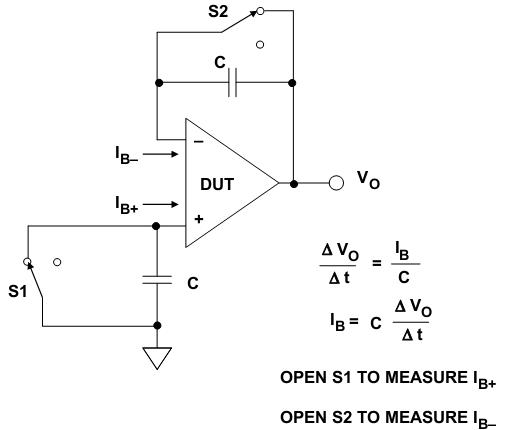 运放参数的详细解释和分析2—如何测量输入偏置电流