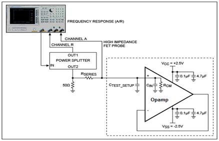 这个电阻与运放的输入电容会形成一个rc电路