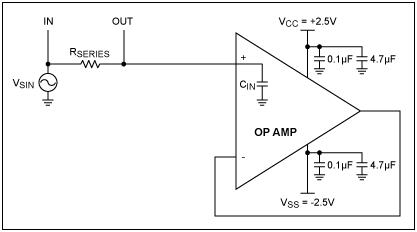电阻也是有等效并联电容的