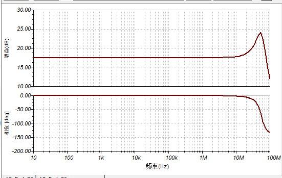 使用opa847做的电压放大电路的一些问题
