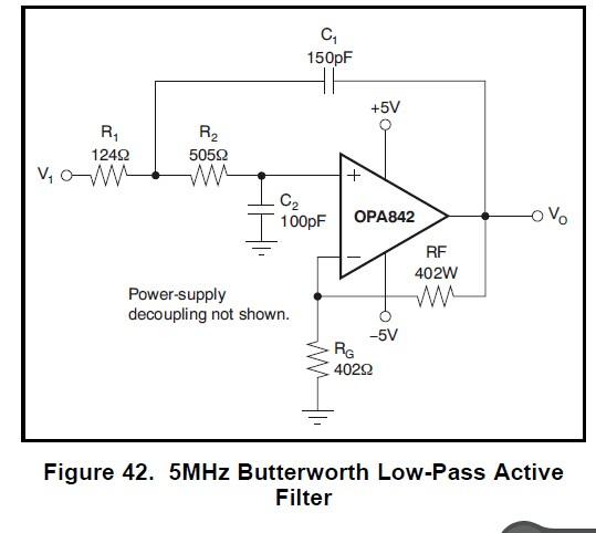 关于二阶低通滤波器