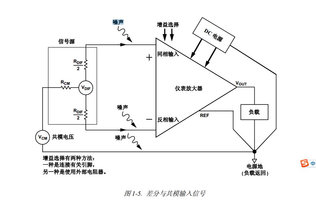 opa820和ina826搭建的放大电路出现问题