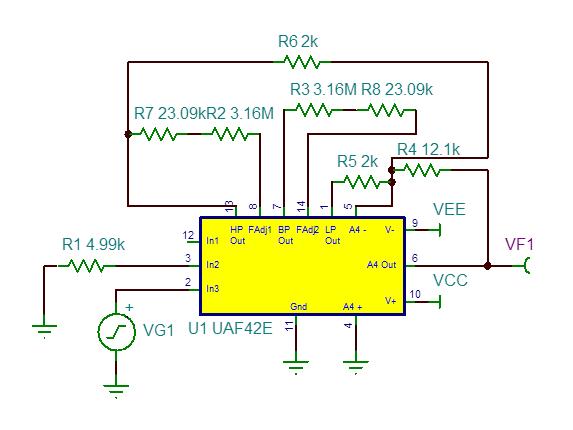 ti 工程师原创 - 基于uaf42的50hz陷波器设计与仿真