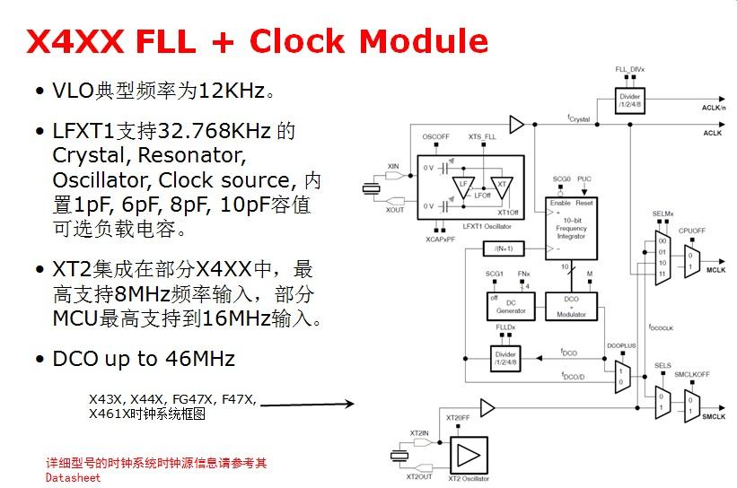 msp430系列mcu的时钟系统介绍(2)