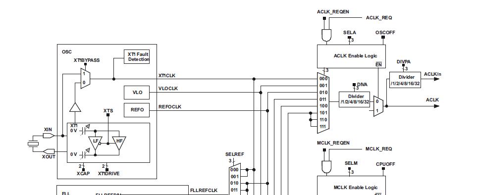 """尝试使用<a href=""""http://www.ti.com.cn/product/cn/MSP430F6726"""" target=""""extwin"""">MSP430F6726</a>的RTC过程中,直接使用例程(MSP430F673X-RTC_01)或者使用我修改过的代码(系统整体改为由REFO驱动,而不是XT1驱动,因为XT1没能工作),均存在以下问题:</p> <p>1、由调试过程中的watch可以发现,RTCSEC,RTCDAY等寄"""