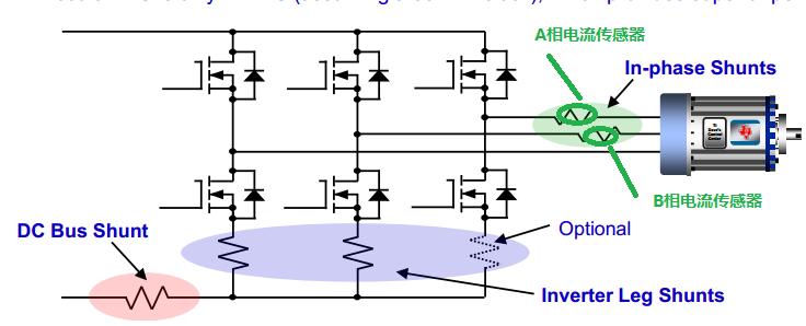 鼠笼式异步电动机电路图