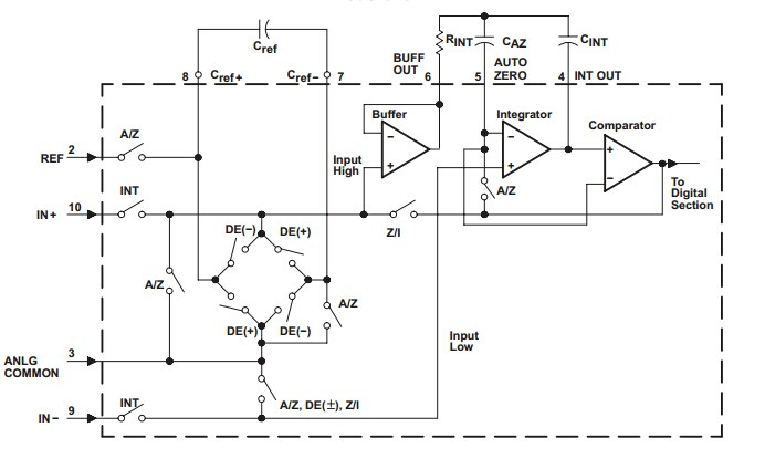 tlc与stm的电路图