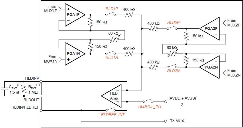 ads1246参考电路