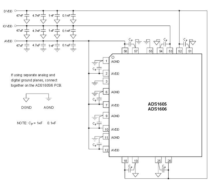 技术论坛 模拟与混合信号 数据转换器 【原创】实践ads1605  因为设计
