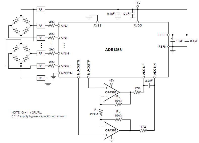 ads1258单极性转换及外部运放的选择
