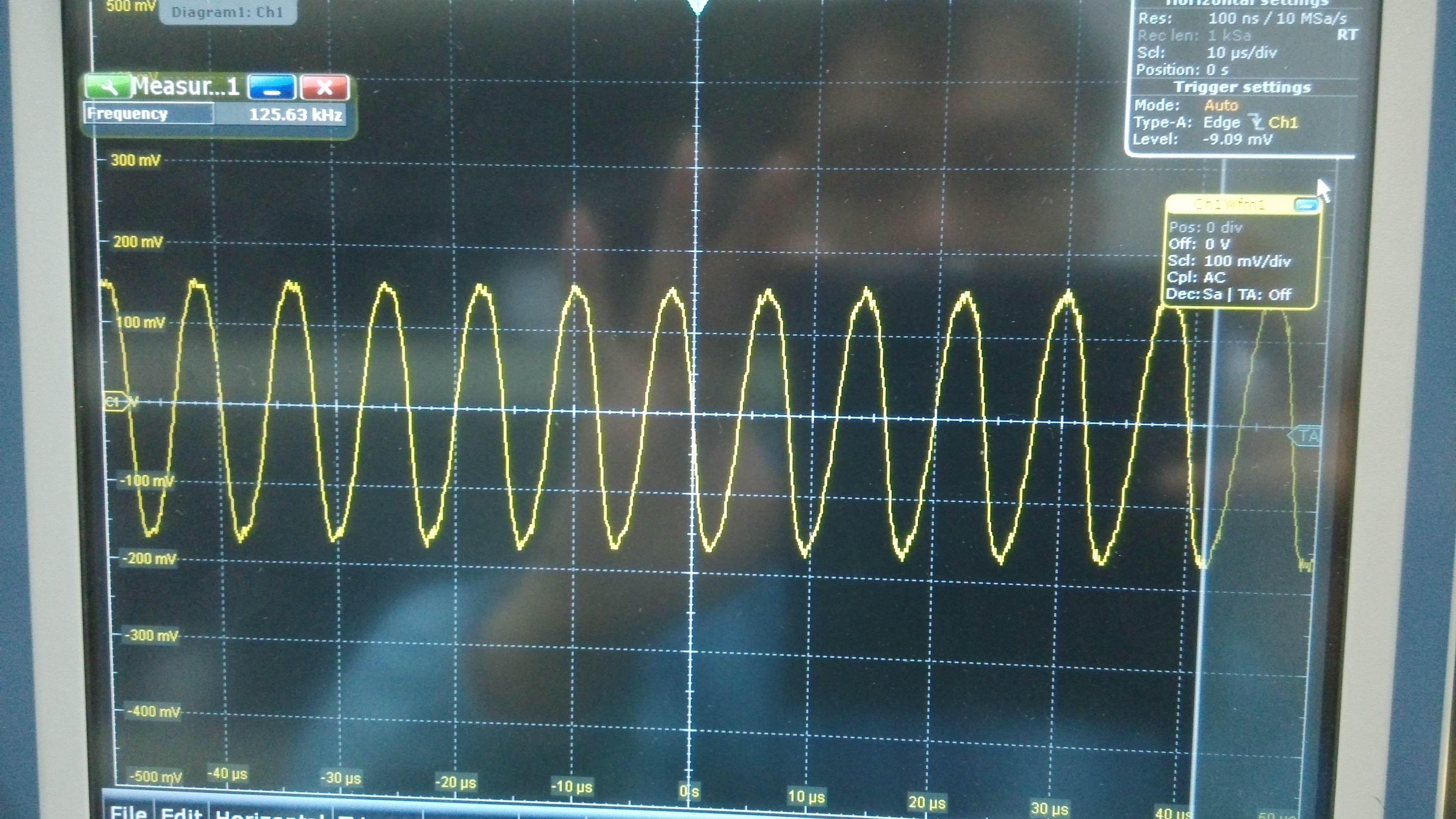 dac8760输出叠加了300mv的正弦波,需要直流.