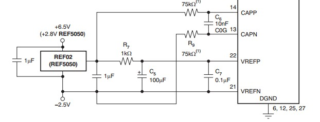 Hi 如果你是打算用TPS72325来产生-2.5V基准是不被建议的,因为这个芯片的全范围精度是2%, 但是您可以用这个芯片来做VSS. 事实上上述REF5050只是将-2.5V作为GND,来产生一个5V的基准电压, 同时即便增加buffer电路,也不需要采用额外增加一个芯片来产生-2.5V,见如下: