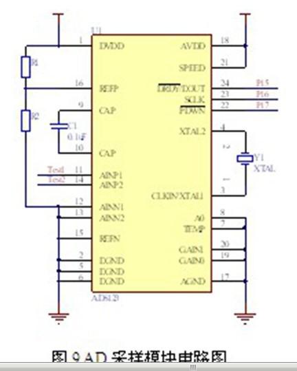 你指的ainn1接直流电平是指接电源的高电位吗?