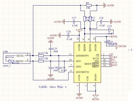 """依据手册手册上典型应用,将REFP1和REFN1作为基准电压,依据下图搭建电路,参考电压设置为模拟电源3,3V,设置好参考电压以后,电阻桥输出大概0.145v(在电阻桥上加载3.3V电源,输出实际应该为0.8mV),但是AIN1和AIN2引脚压差到了2.045V请问这是何原因?</p> <p><a href=""""/cfs-file."""