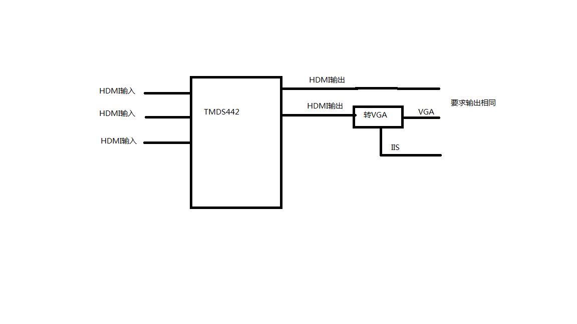 电路 电路图 电子 户型 户型图 平面图 原理图 1152_648