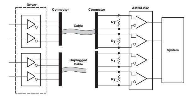 10:14 秀才150分 请问有am26ls31和am26ls32的典型电路吗 回复
