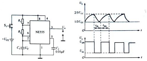多谐振荡器电阻r1,r2和电容c1构成定时电路