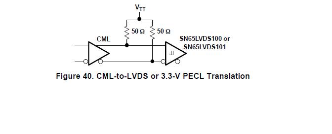 技术论坛 模拟与混合信号 接口/时钟 关于dp83620和am335x配合使用的