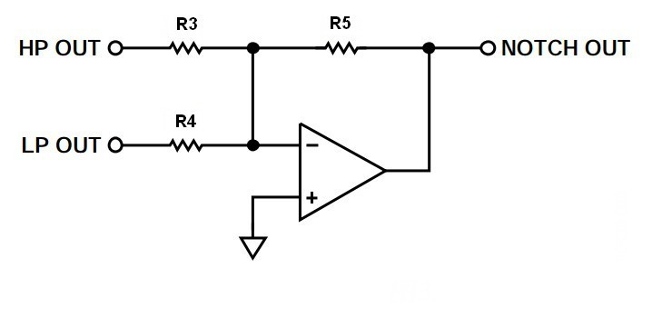 hp通过反比例放大器电路的叠加来实现陷波的输出