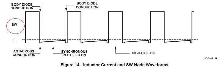 技术论坛 模拟与混合信号 电源管理 tps40057设计问题  tps40057设计