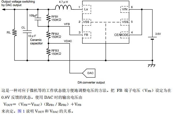 dac控制dcdc输出.jpg