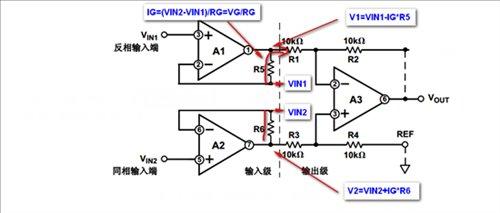 关于仪表放大器和全差分放大器的共模输入电压范围