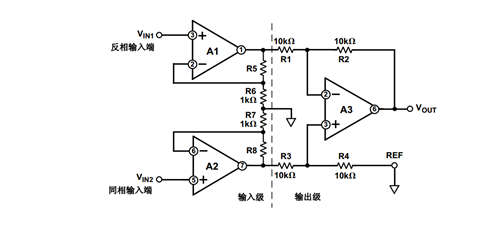 请教ti工程师关于ina333单电源应用的问题