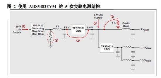 三端稳压器输出的rc滤波电路