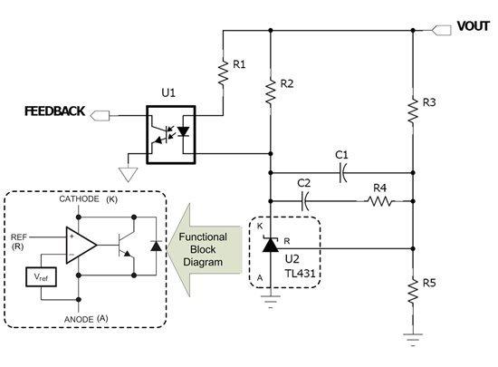 如何调节低电压隔离式电源 Power House 电源之家 博客文章 Ti E2e 中文社区