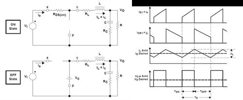 还记得电压和电流波形是多么的漂亮和简单(图1)